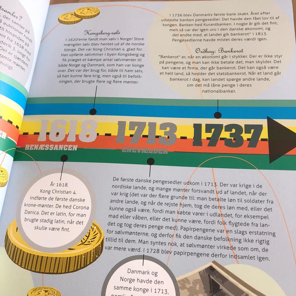 Opslag i Den store pengebog - her et uddrag af tidslinjen.